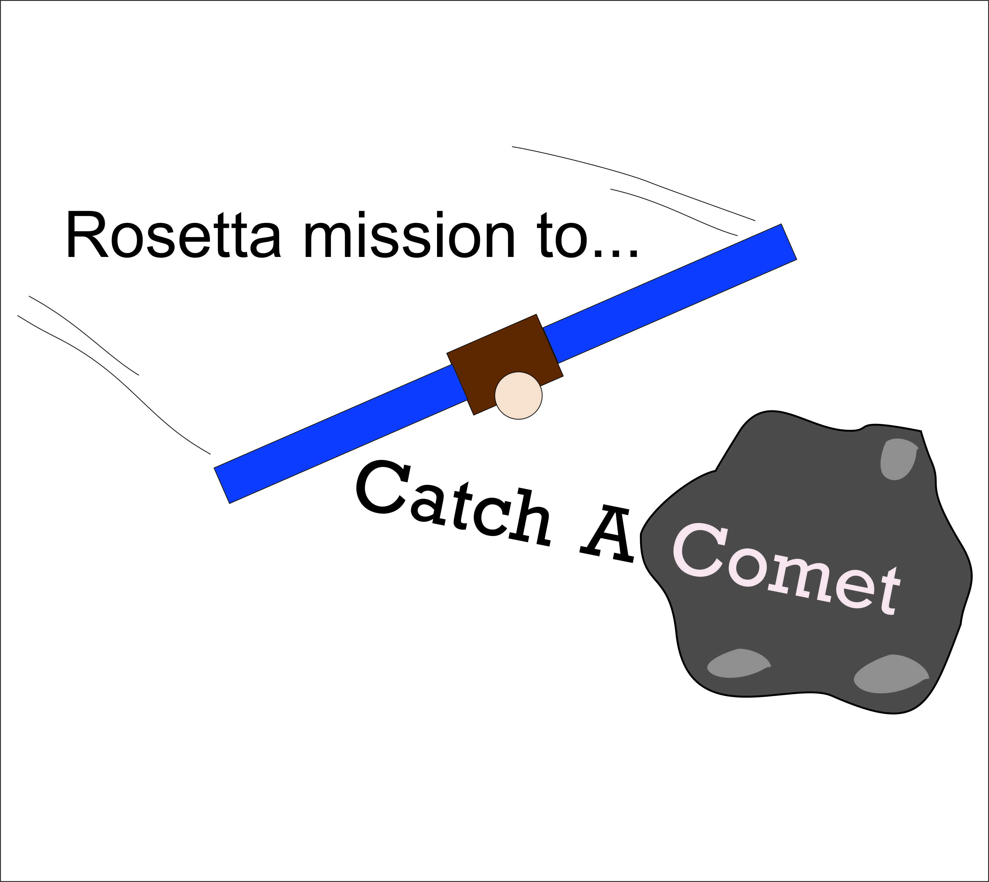 Catch A Comet at The Royal Society Summer Exhibition
